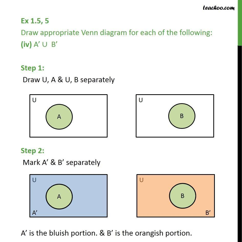 Ex 15 5 draw venn diagram i a u b ii a b ex 15 last updated at march 8 2017 by teachoo pooptronica