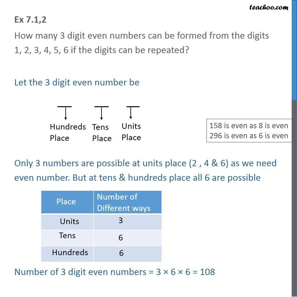 Ex 7.1, 2 - How many 3 digit even numbers can be formed - Fundamental principal of counting