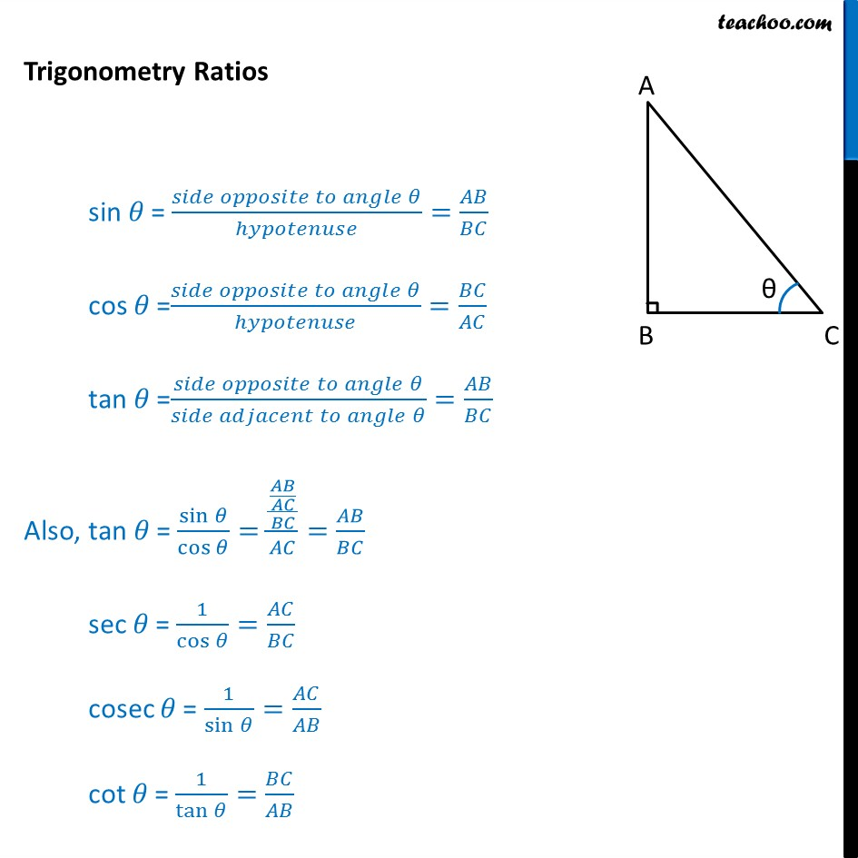 What are sin cos tan? - Chapter 8 Class 10  - Trignometric Ratios