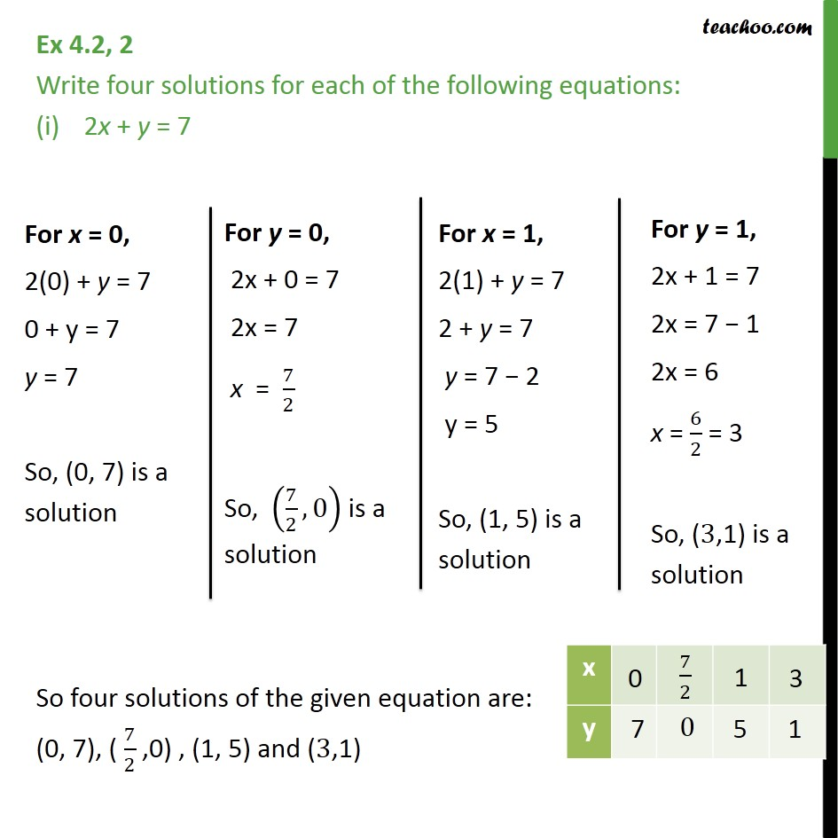 Ex 4.2, 2 - Write four solutions for each of following - Ex 4.2