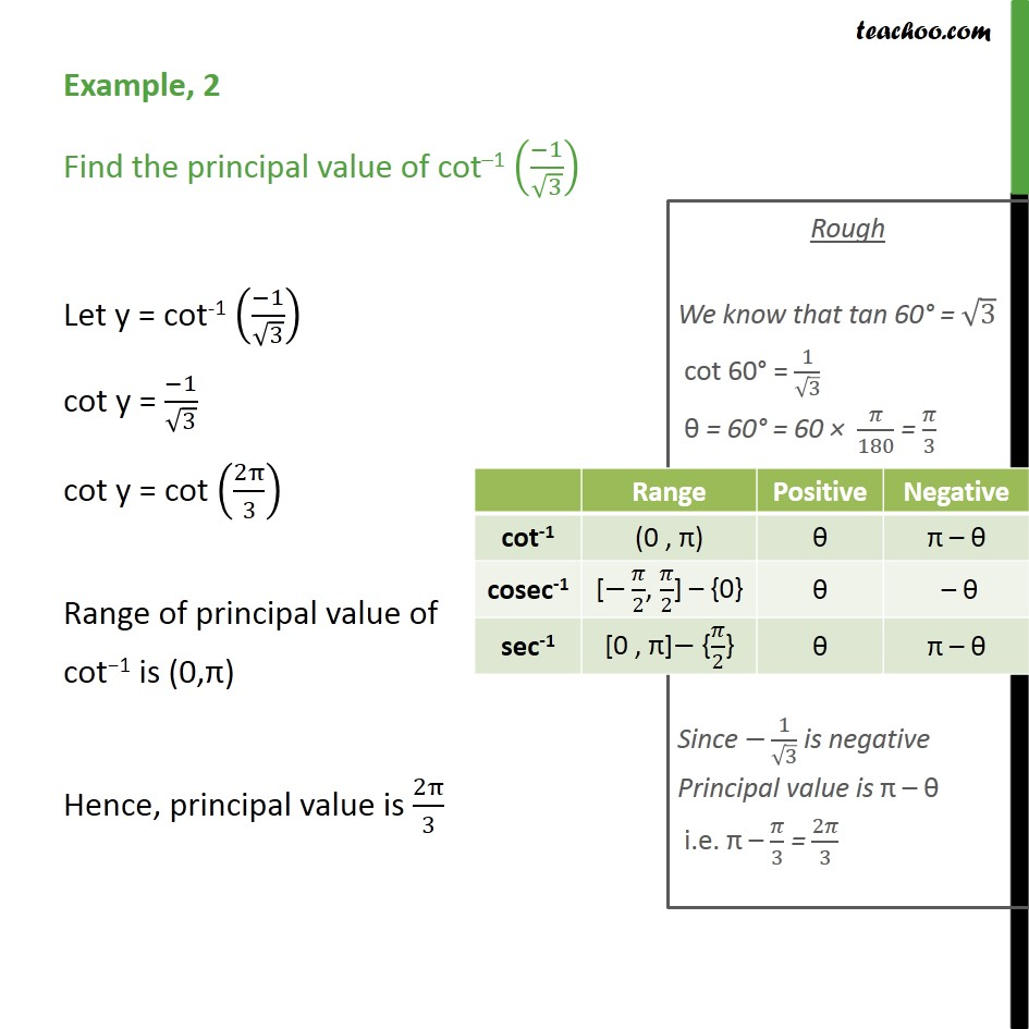Example 2 - Find principal value of cot-1 (-1/root 3) - Examples