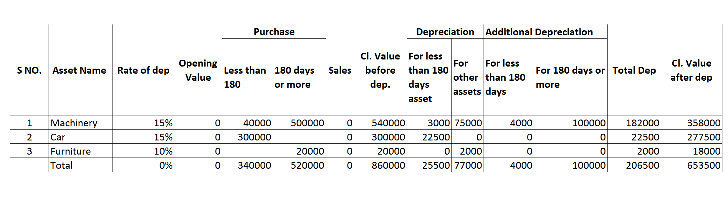 Calculation of dep as per income tax Q4.png
