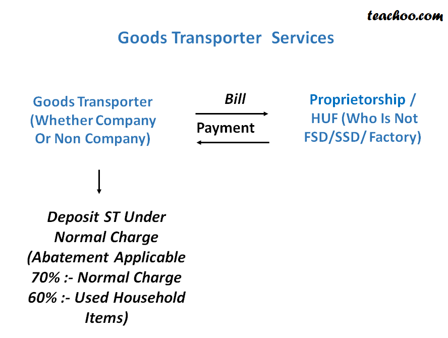 goods transporter services new image.png