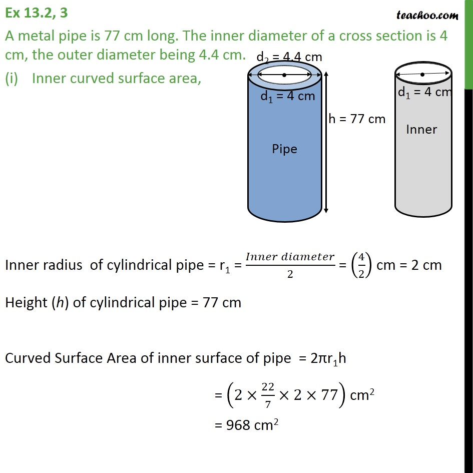 Ex 13.2, 3 - A metal pipe is 77 cm long. The inner diameter - Area Of Cylinder