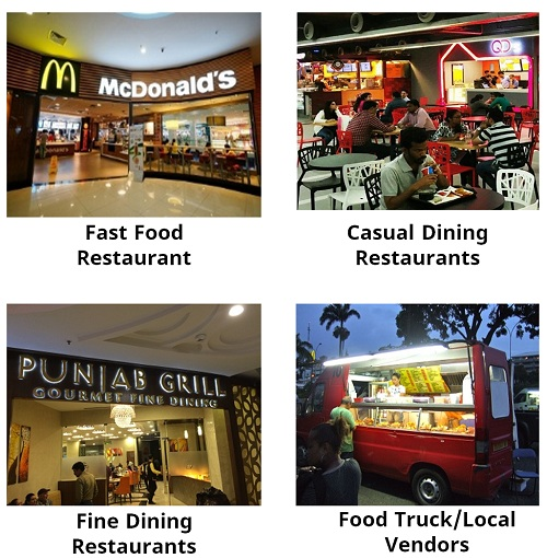different types of restaurants
