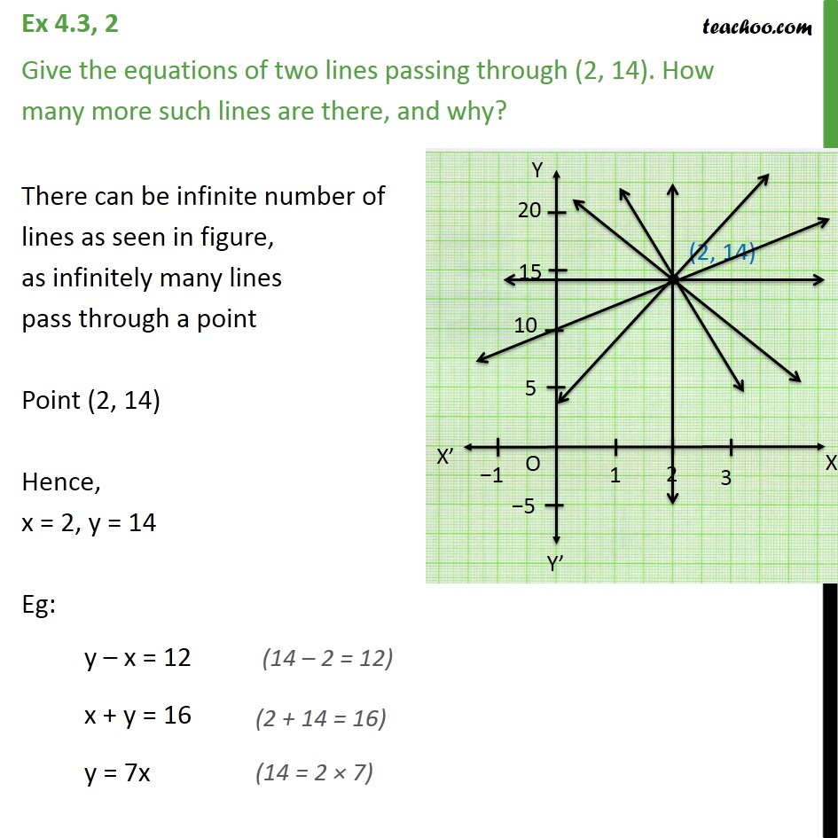 Ex 4.3, 2 - Give equations of two lines passing through (2, 14) - Number of lines passing through a point