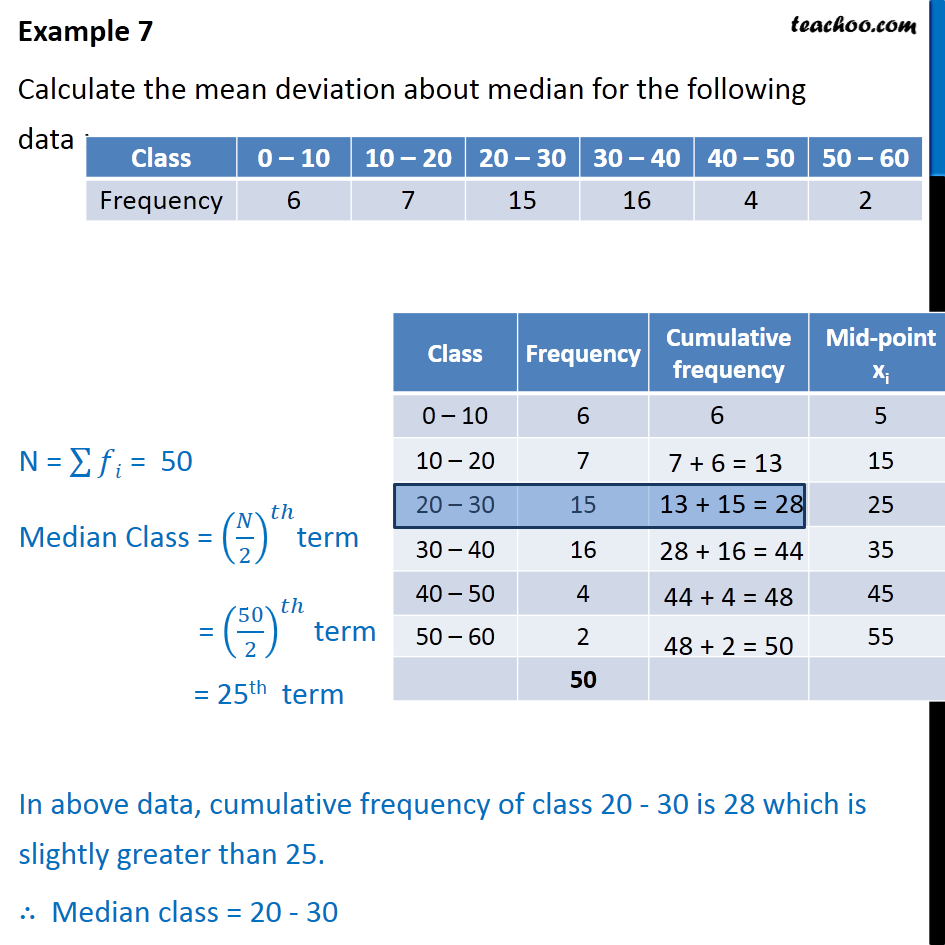 Example 7  Calculate Mean Deviation About Median  Class 11  Mean  Deviation About Median