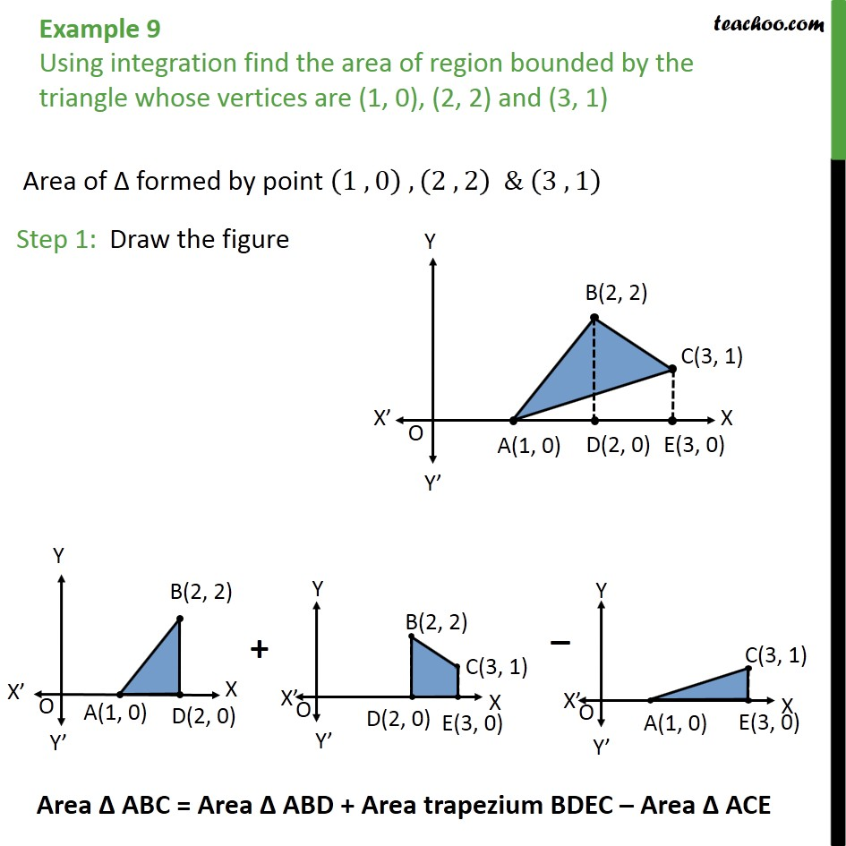 Example 9 - Using integration find area bounded by triangle - Examples