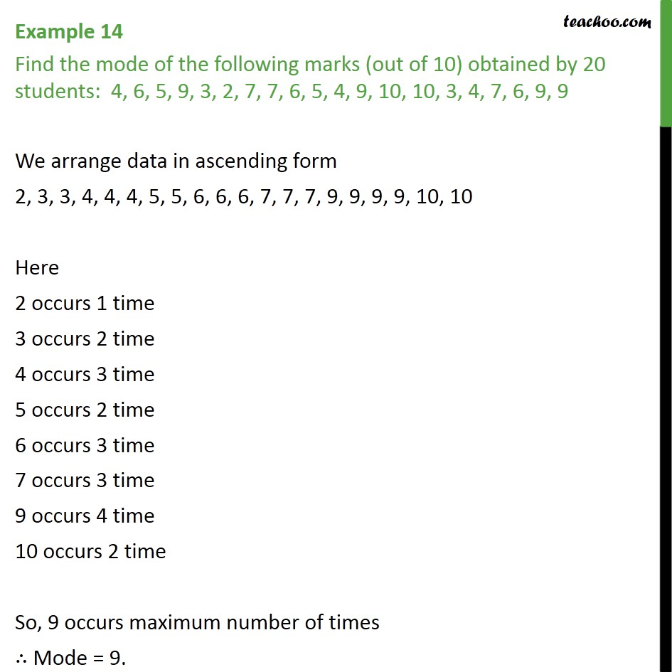 Example 14 - Find mode of the following marks obtainted - Examples